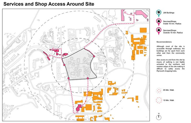 Site_Store Access