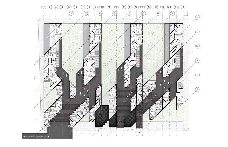 platform plan