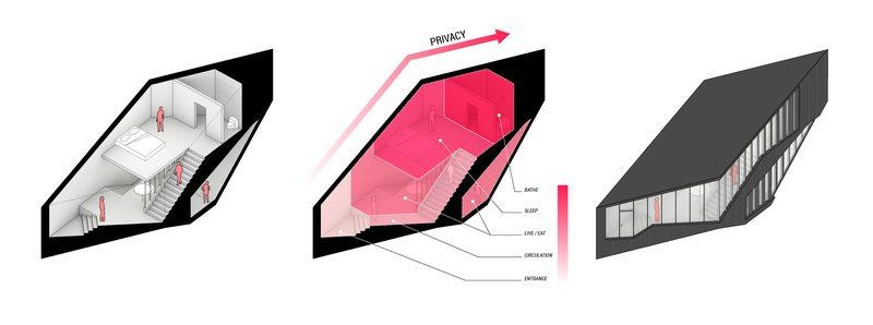 unit axon-facade