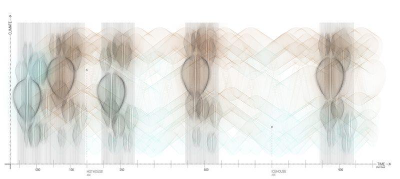 durationDiagram