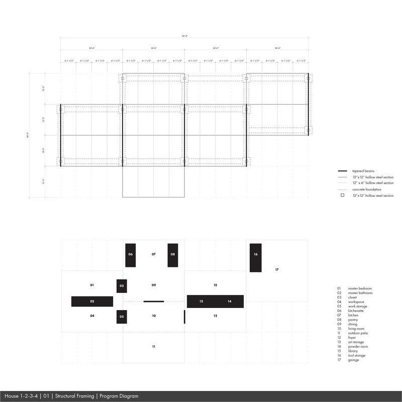 Framing and Program